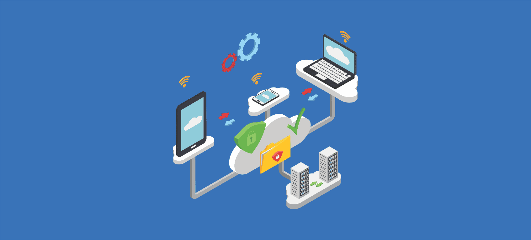 acessibilidade cloud computing
