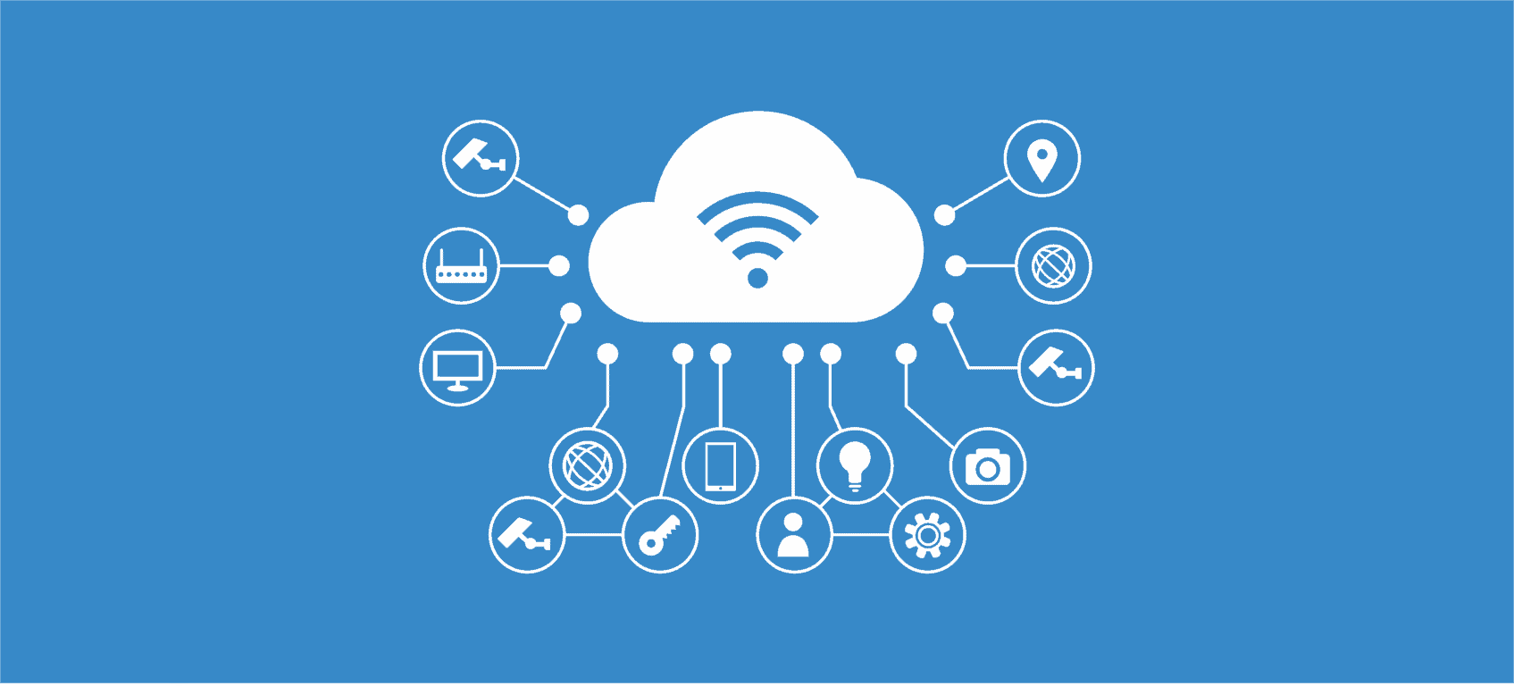 vantagens CFTV em cloud