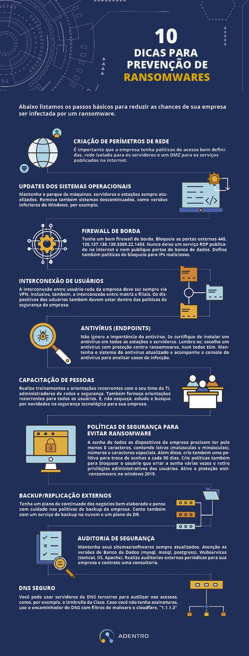 infográfico - dicas ransomware